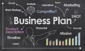 perfetto business plan