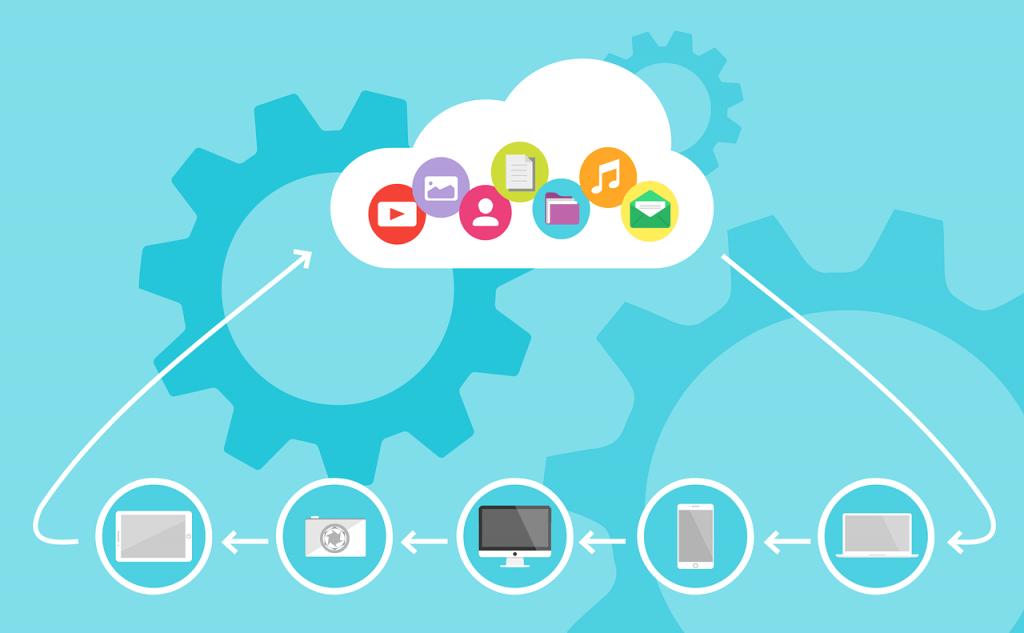 digitalizzazione dell'impresa